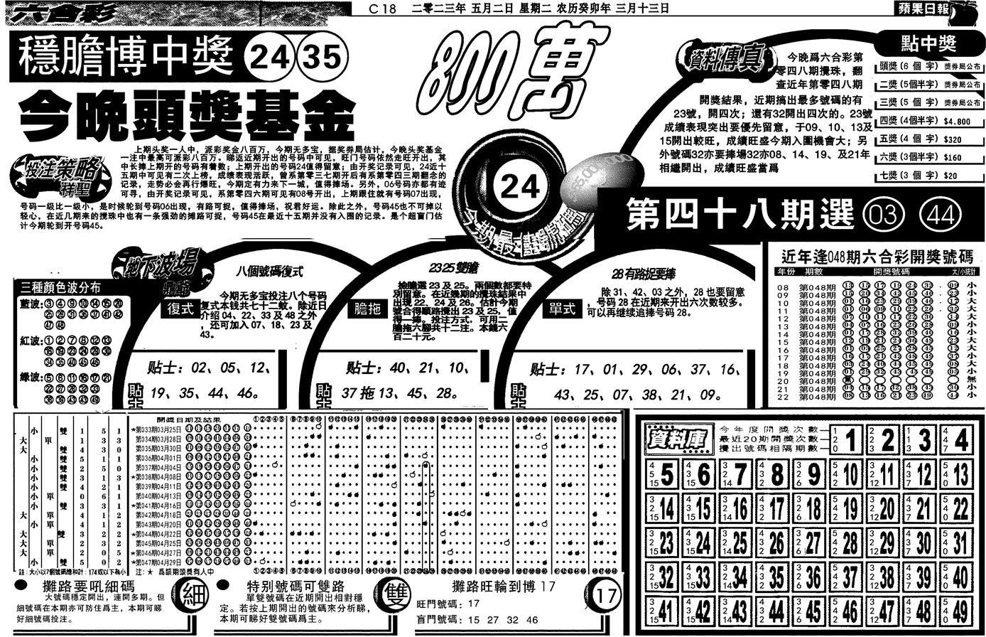 048期当日苹果日报(黑白)