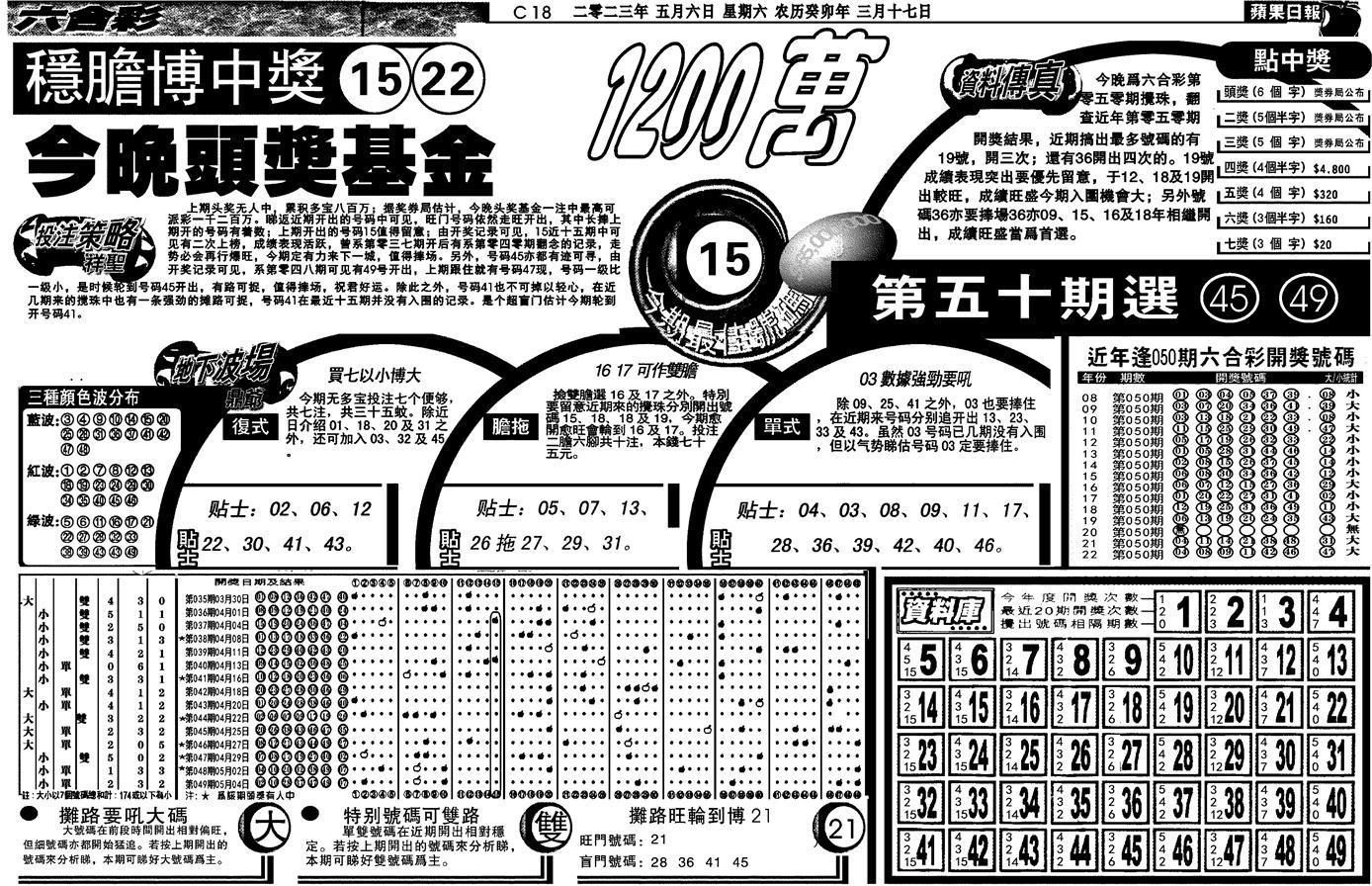 050期当日苹果日报(黑白)