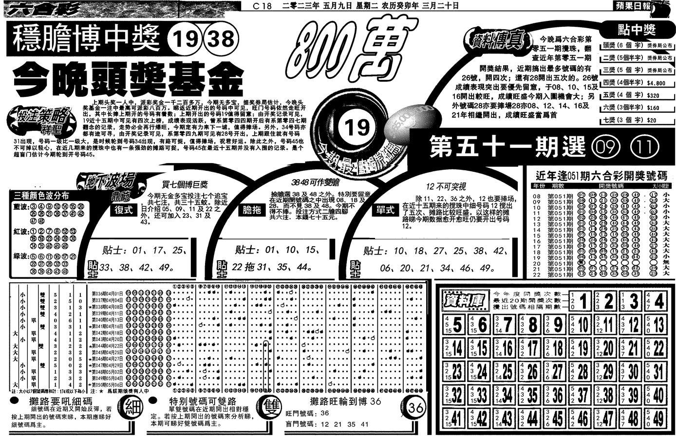 051期当日苹果日报(黑白)