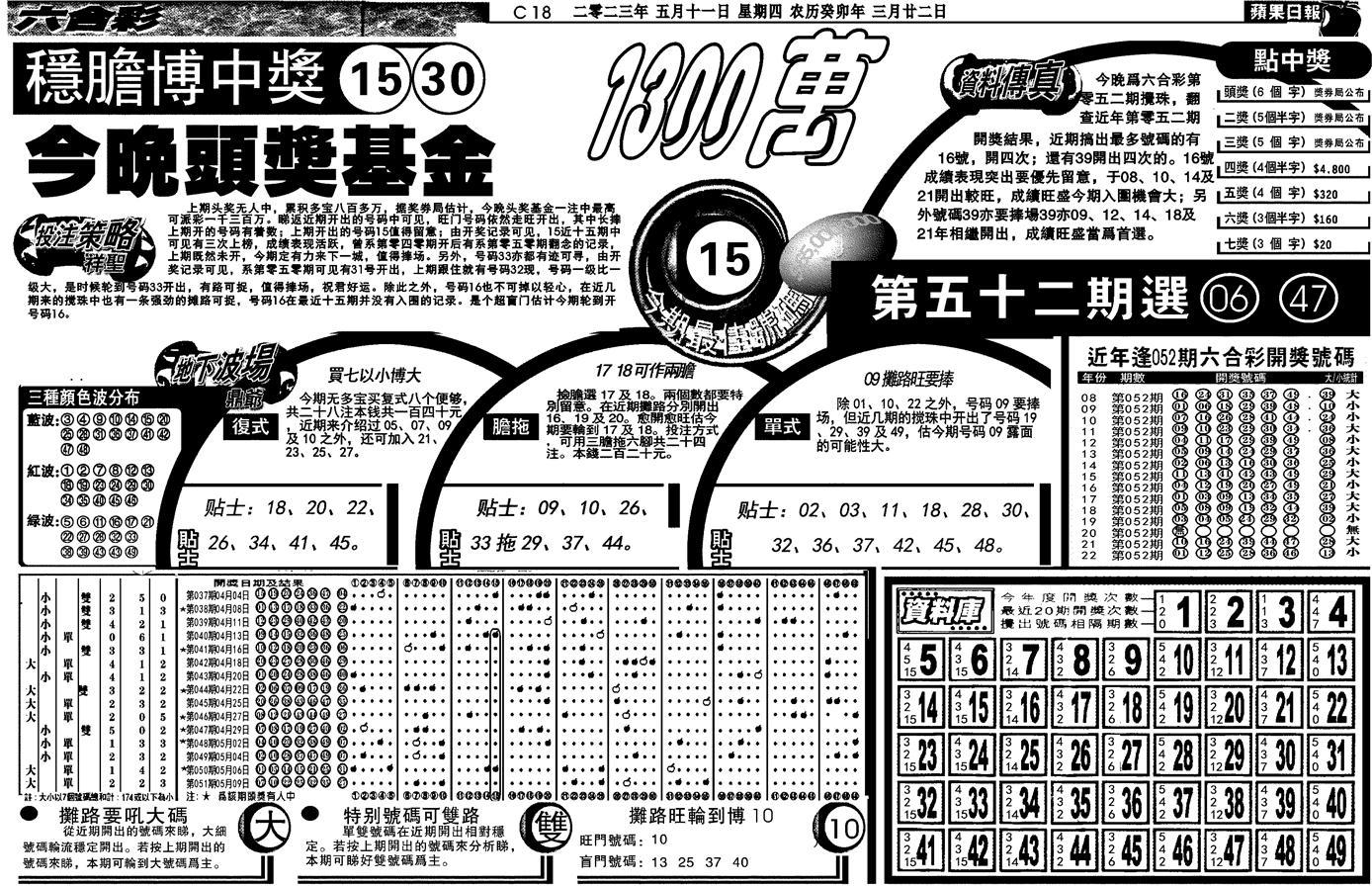 052期当日苹果日报(黑白)