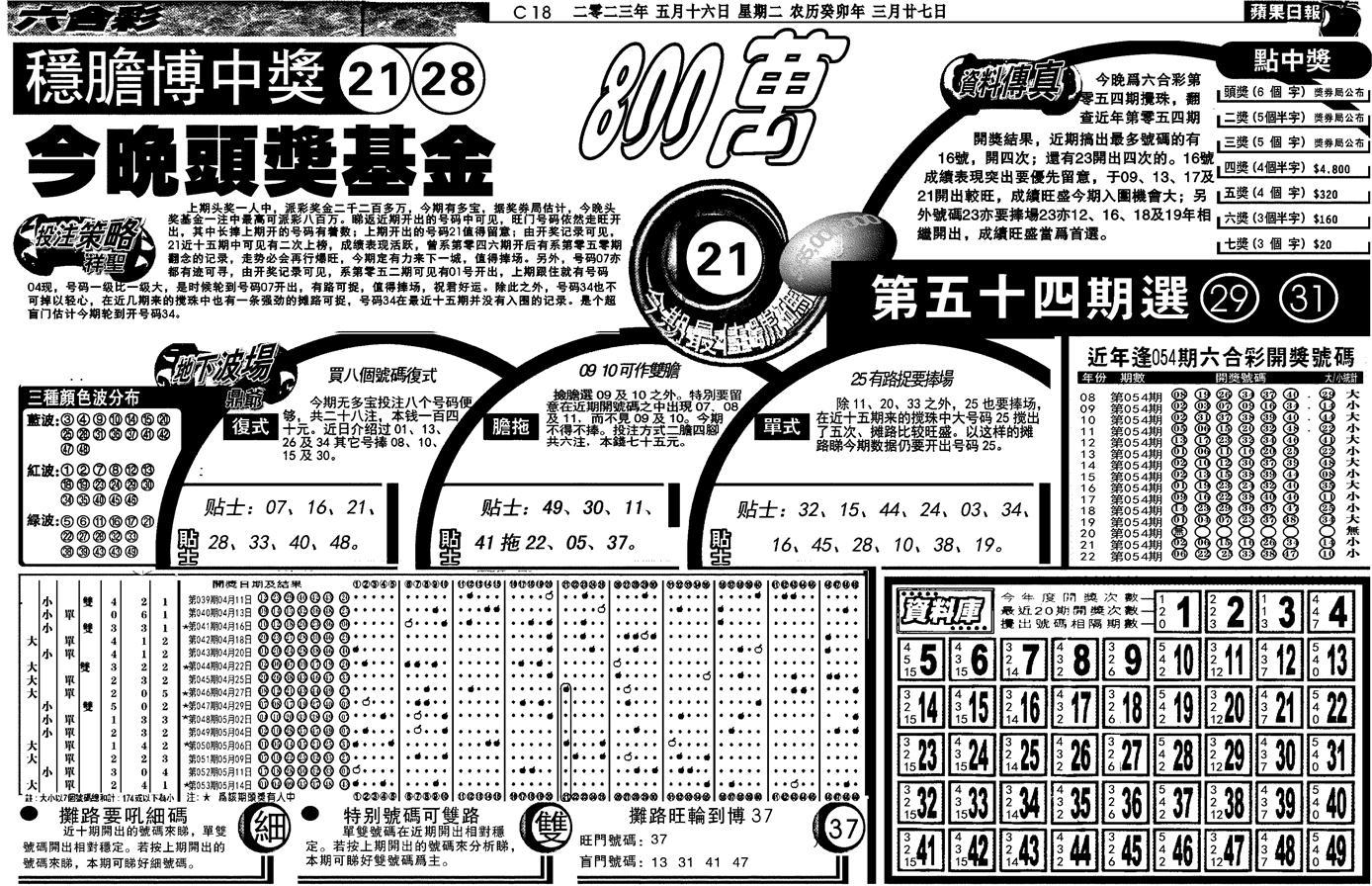054期当日苹果日报(黑白)