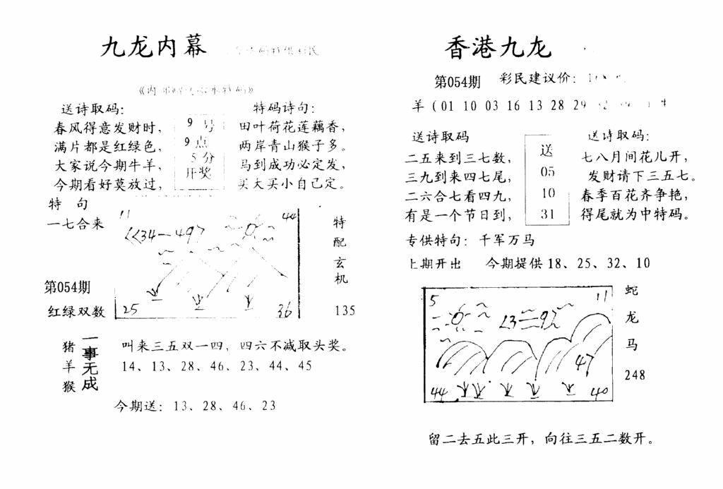 054期九龙内幕-开奖报(早图)(黑白)