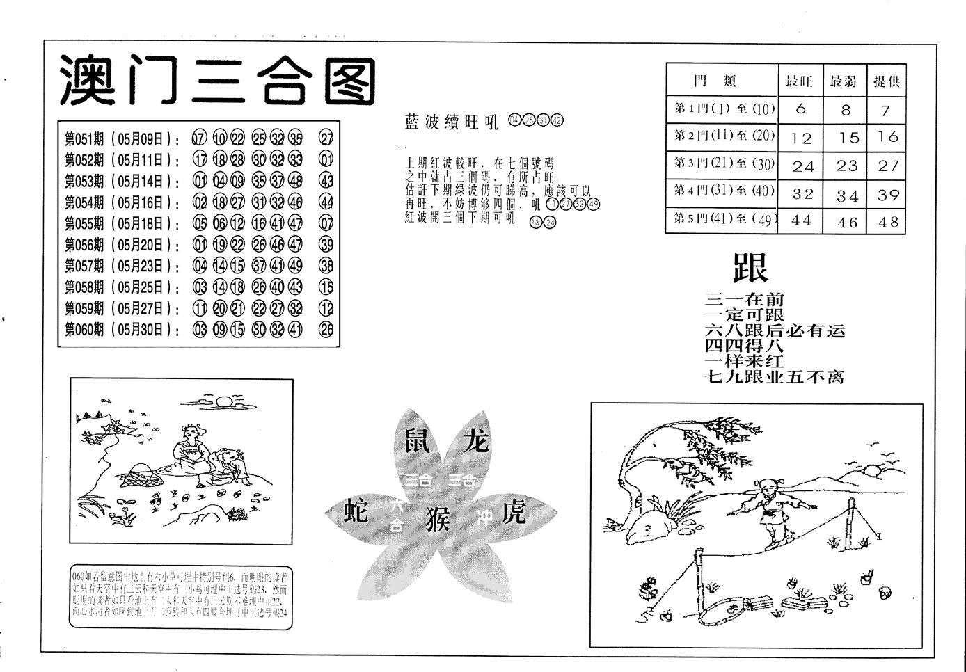 061期老潮汕台湾神算(黑白)