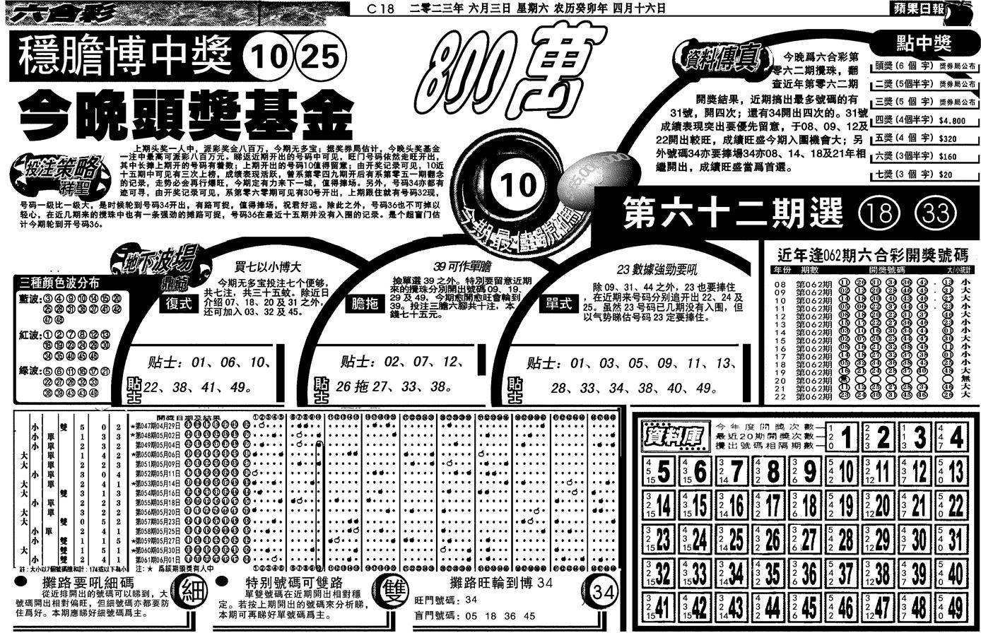 062期当日苹果日报(黑白)