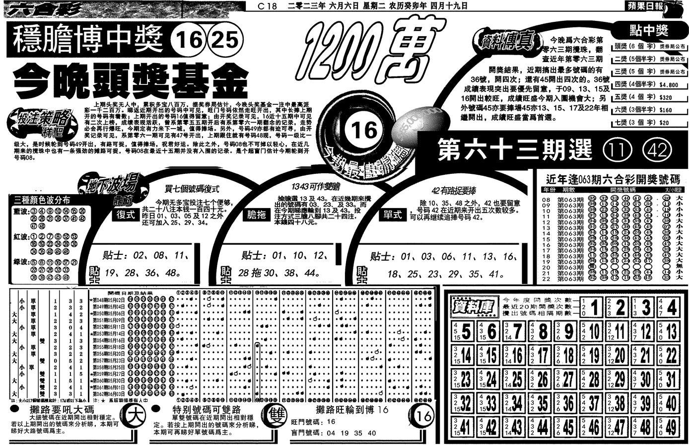 063期当日苹果日报(黑白)