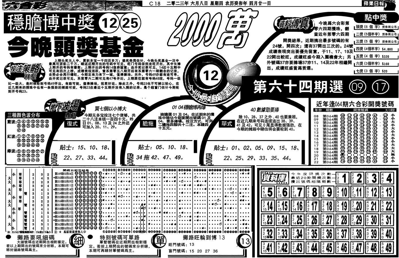 064期当日苹果日报(黑白)