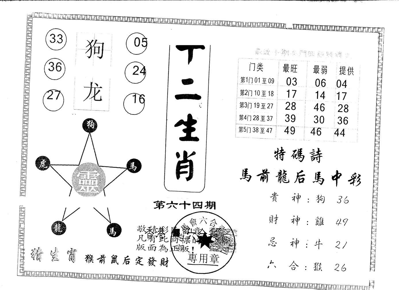 064期另版十二生肖(黑白)