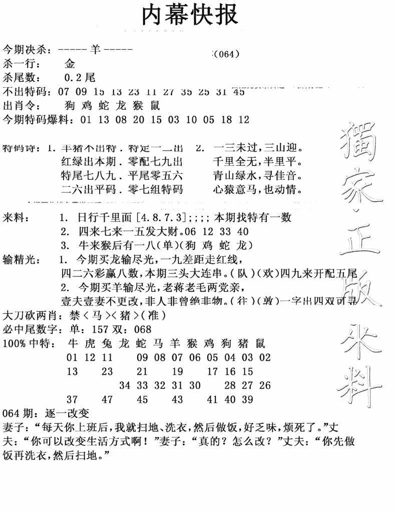 064期内幕快报(黑白)