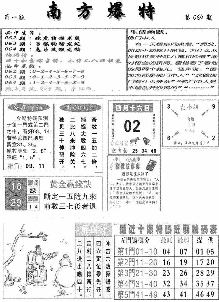 064期南方爆特A(黑白)