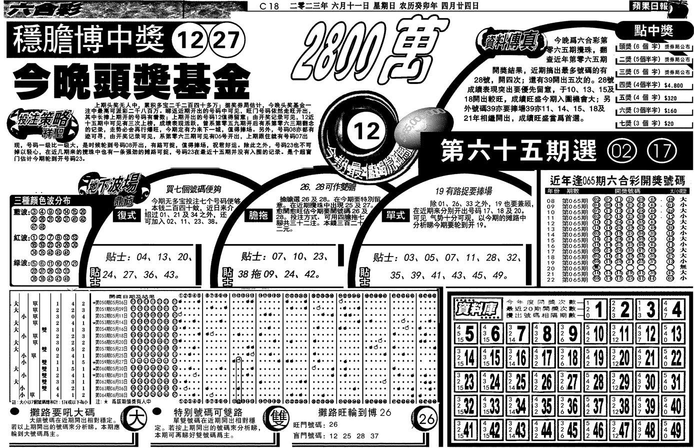 065期当日苹果日报(黑白)