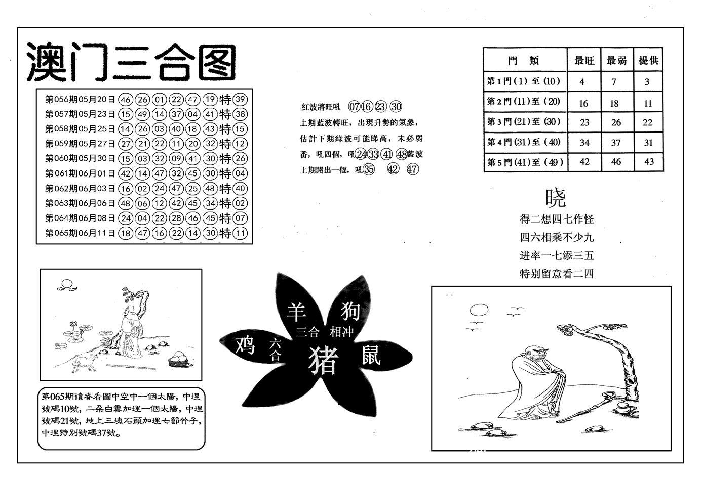 066期另澳门三合图(黑白)