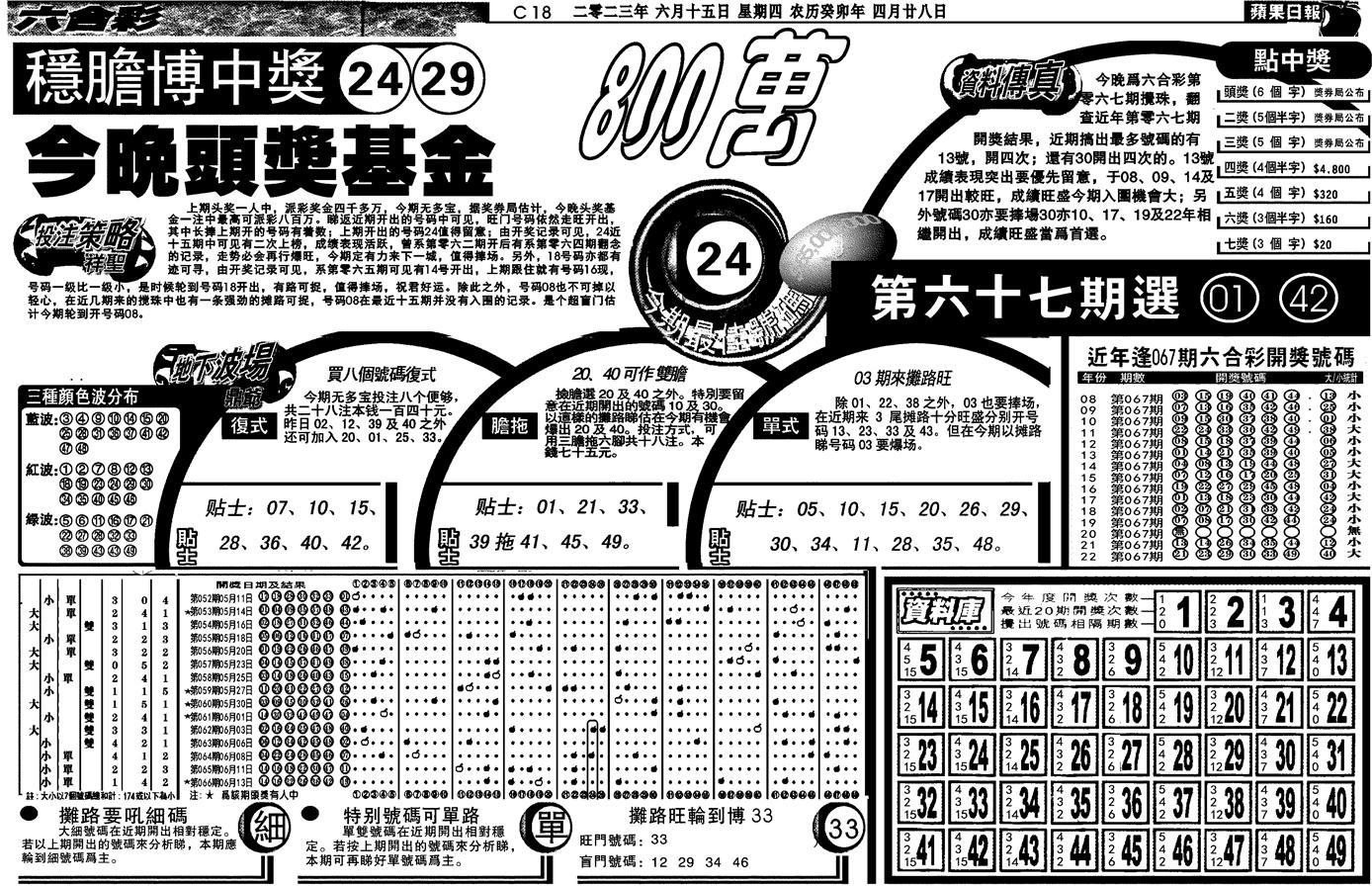 067期当日苹果日报(黑白)