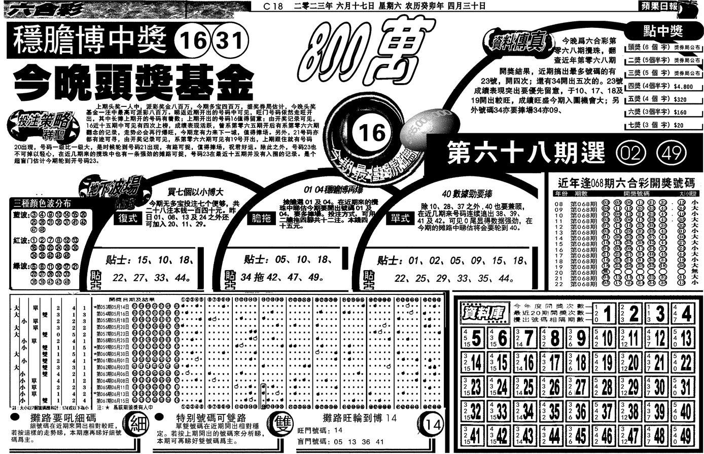 068期当日苹果日报(黑白)