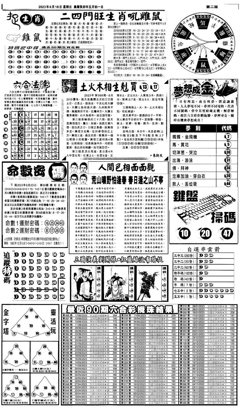 069期新报跑狗4(黑白)