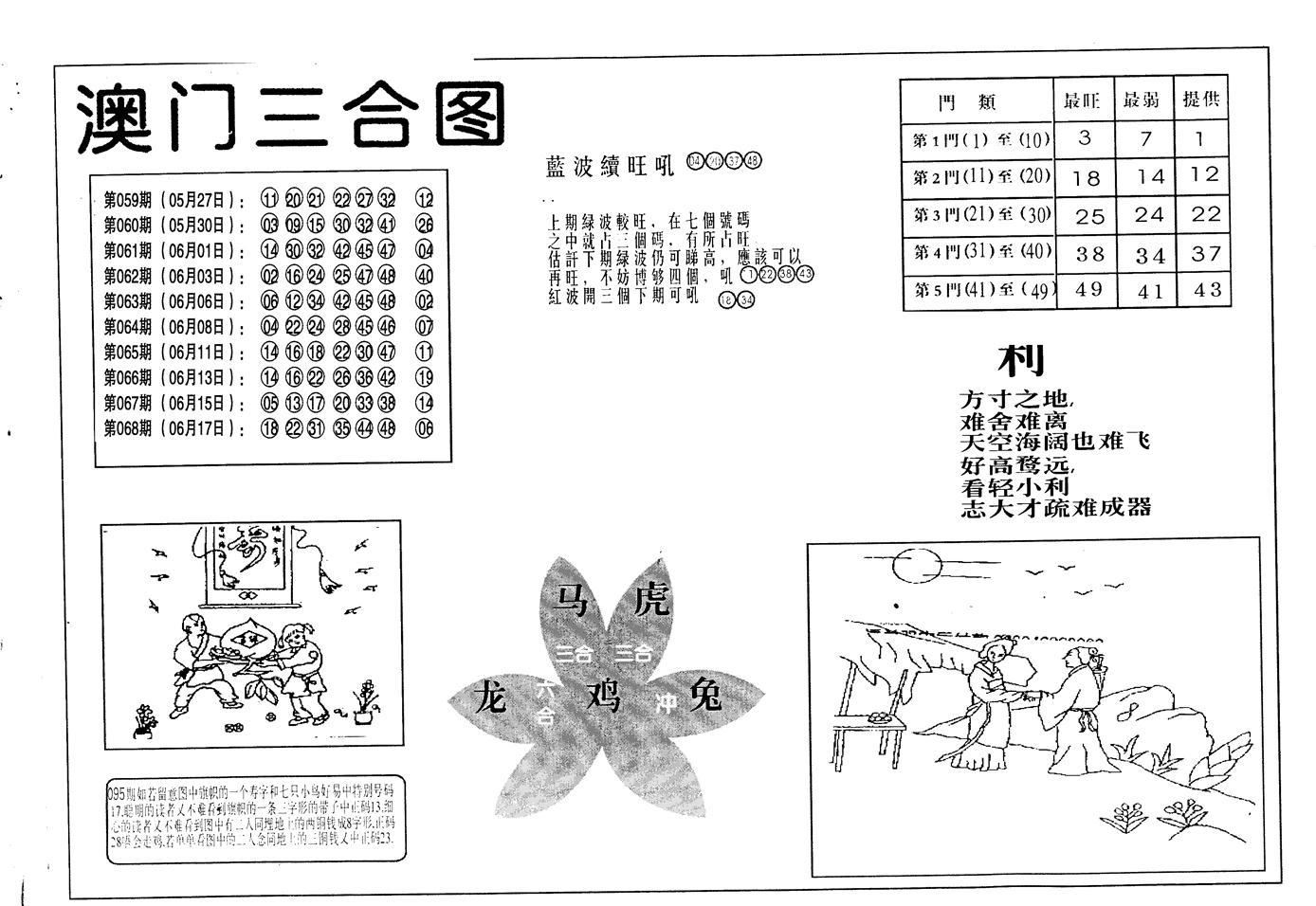 070期老潮汕台湾神算(黑白)