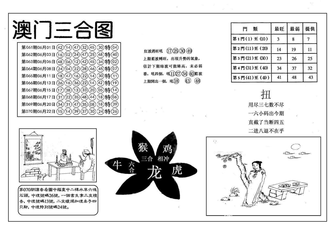 071期另澳门三合图(黑白)