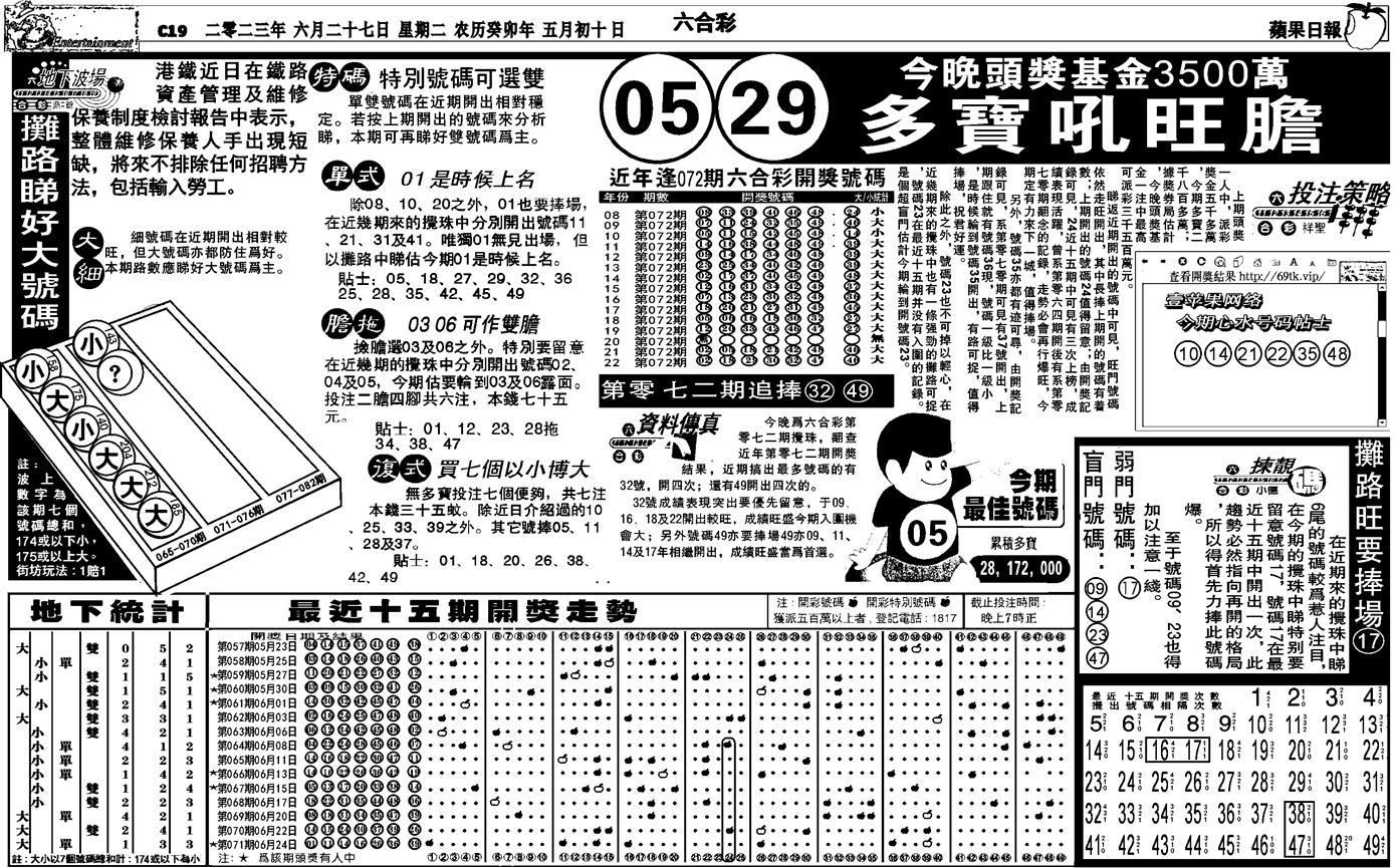 072期老版苹果日报