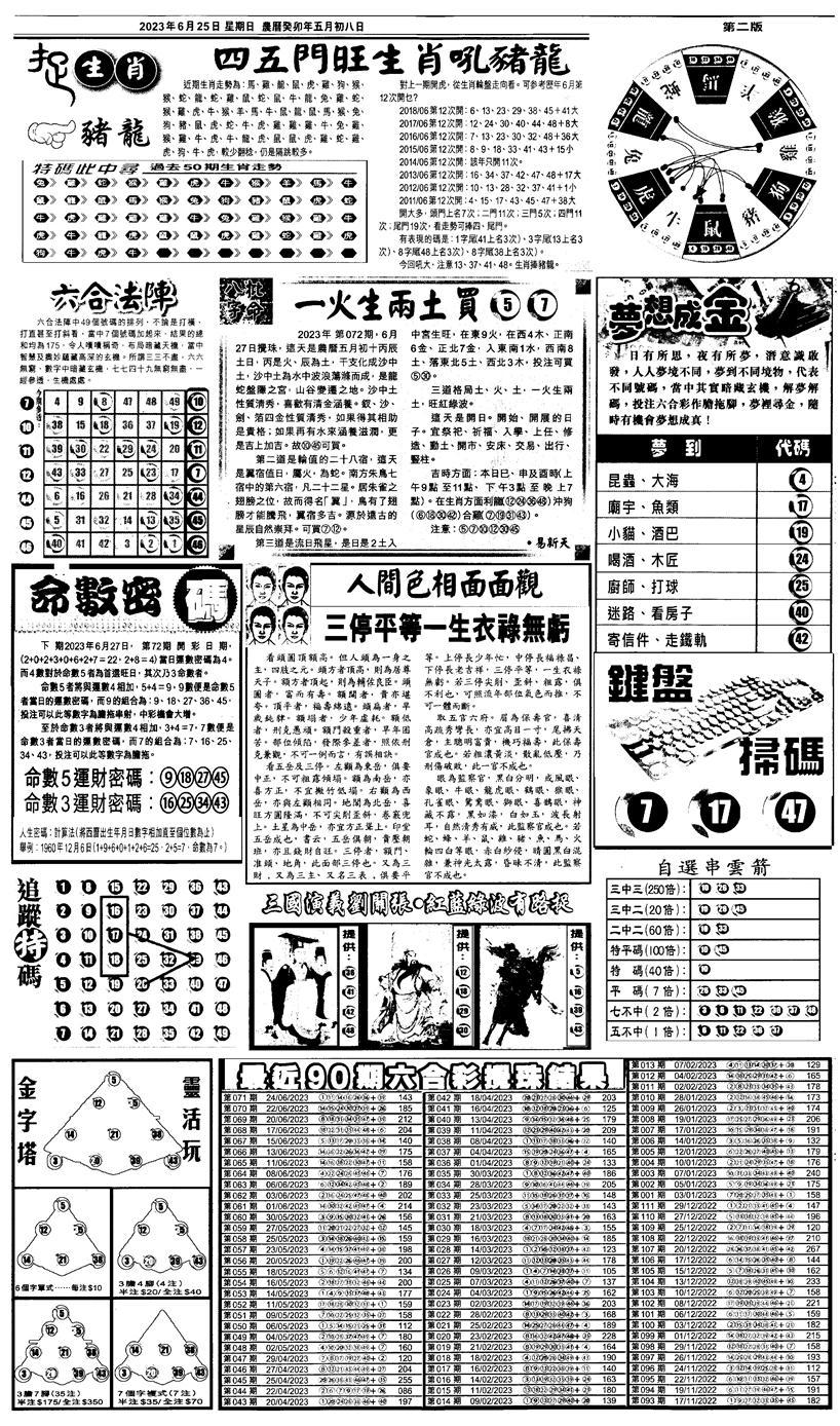 072期新报跑狗4