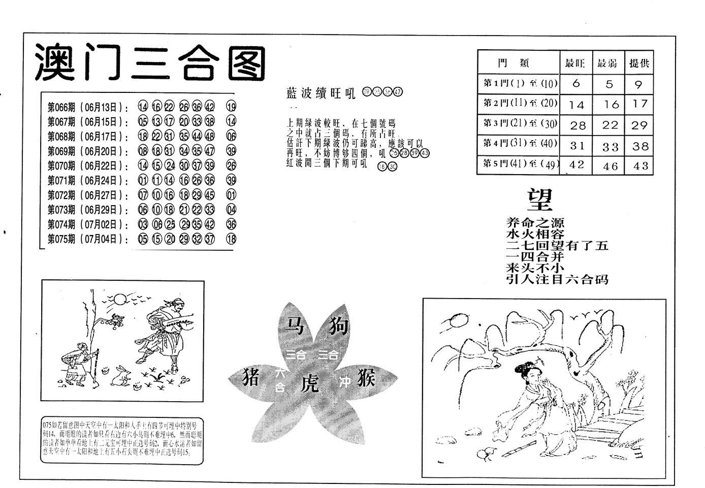 076期老潮汕台湾神算(黑白)