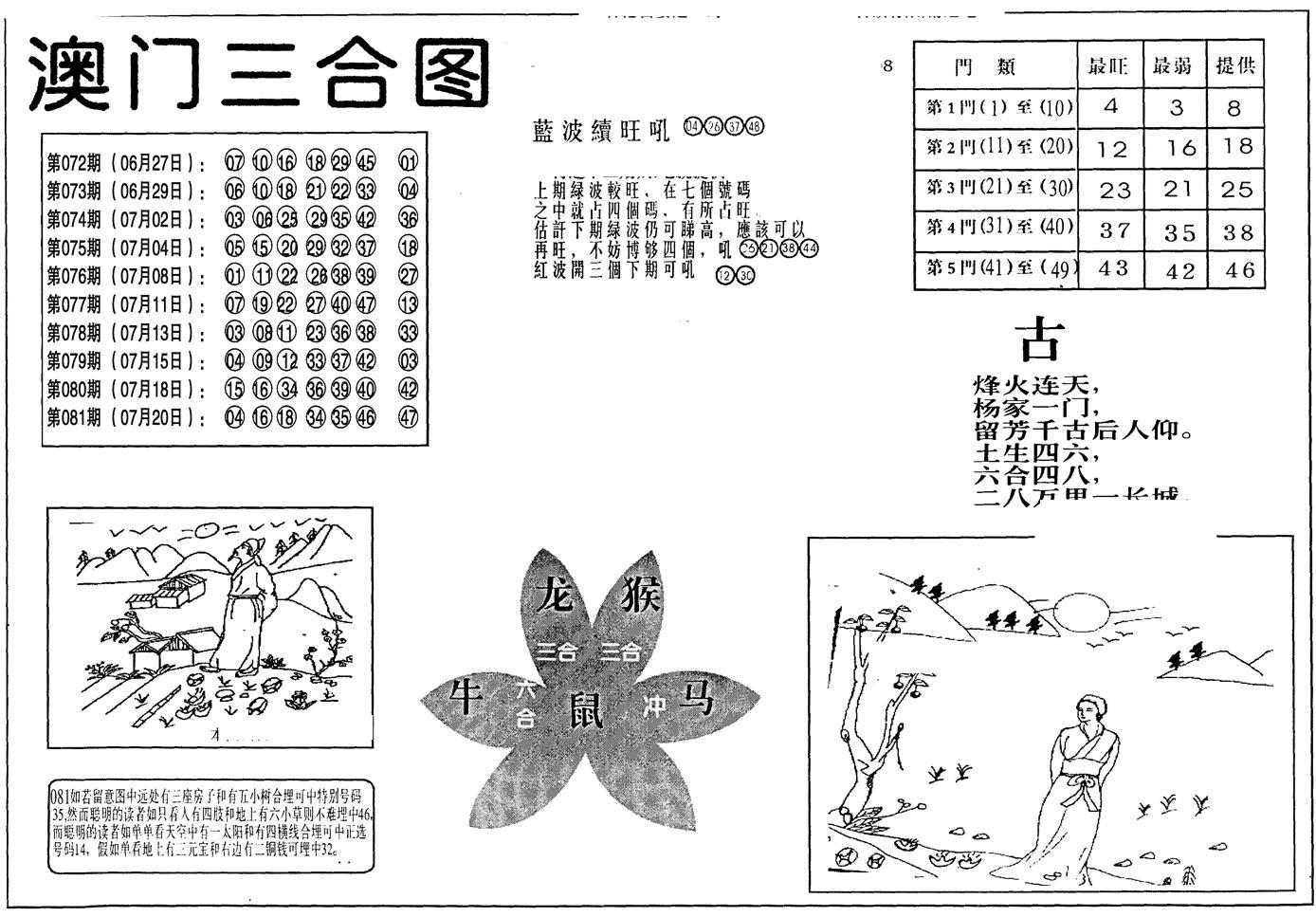 082期老潮汕澳门三合(黑白)