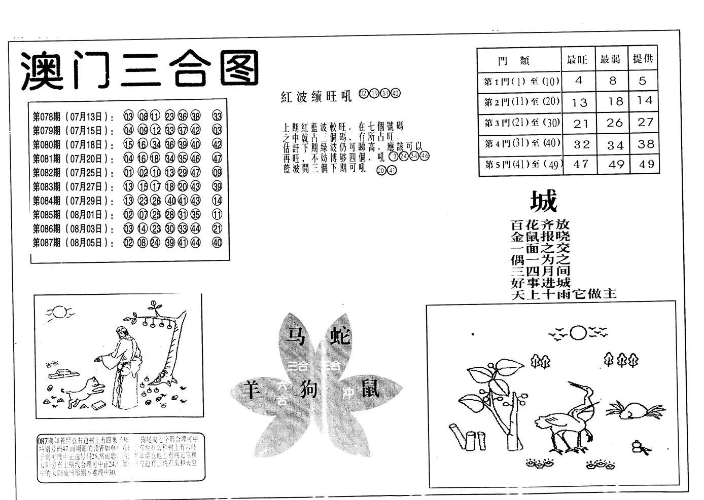 088期老潮汕台湾神算(黑白)