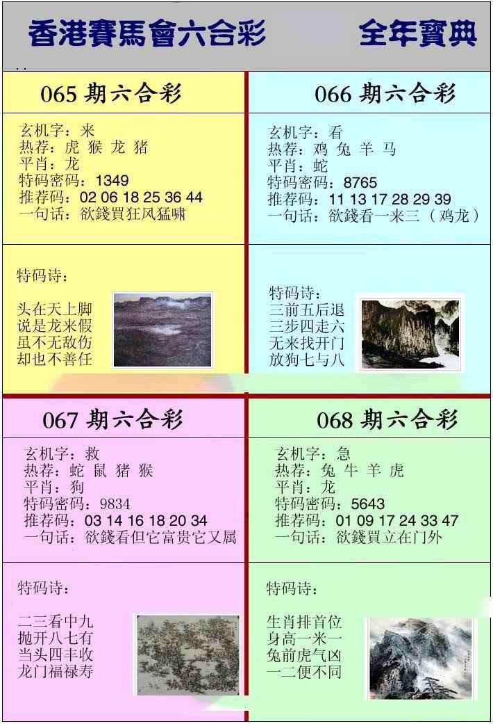 068期香港挂牌宝典