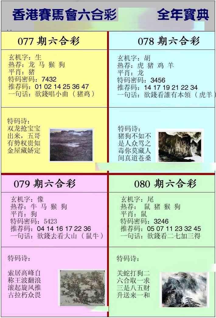 077期香港挂牌宝典
