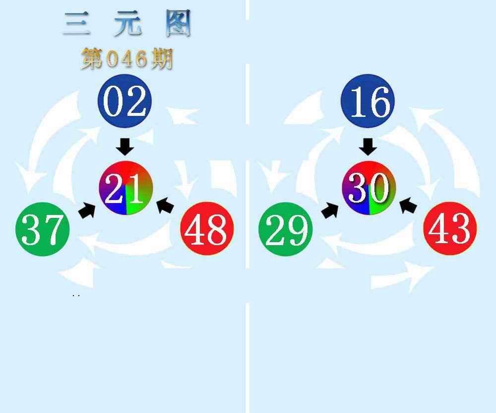 046期三元神数榜(新图)