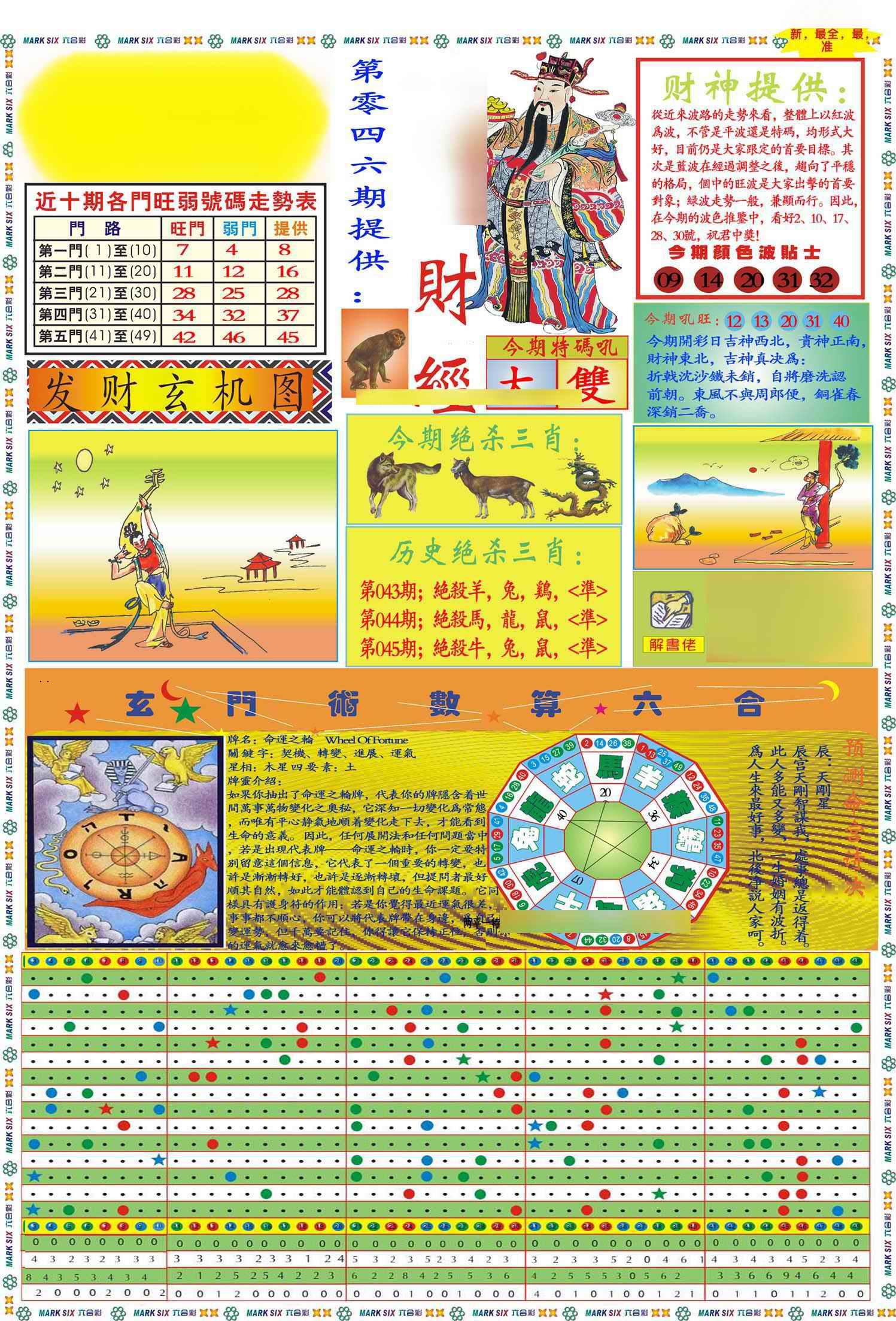 046期马经财经A(新图)