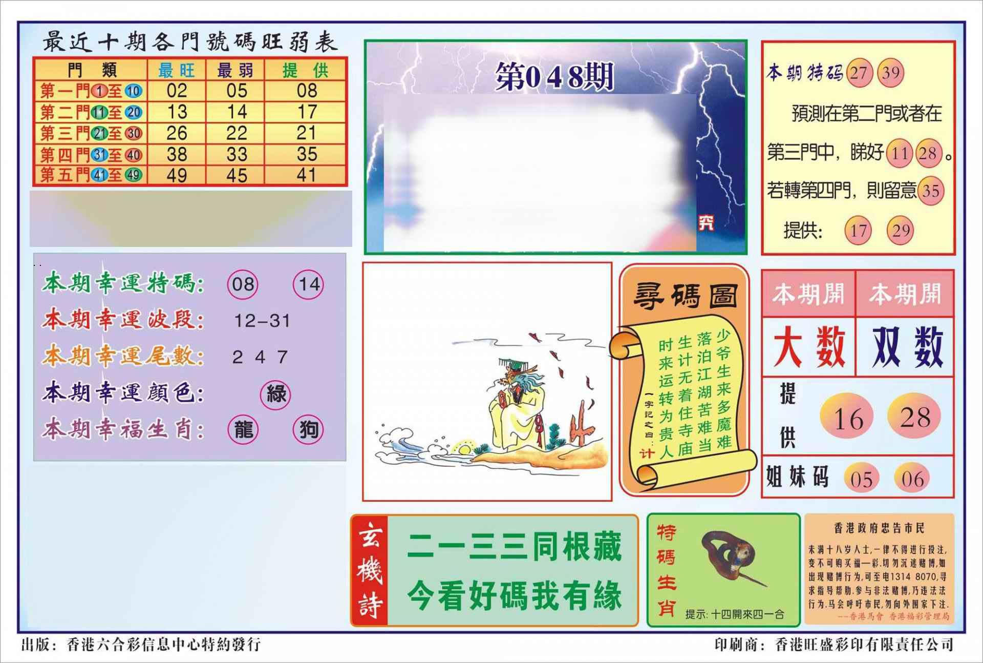 048期香港逢赌必羸(新图)