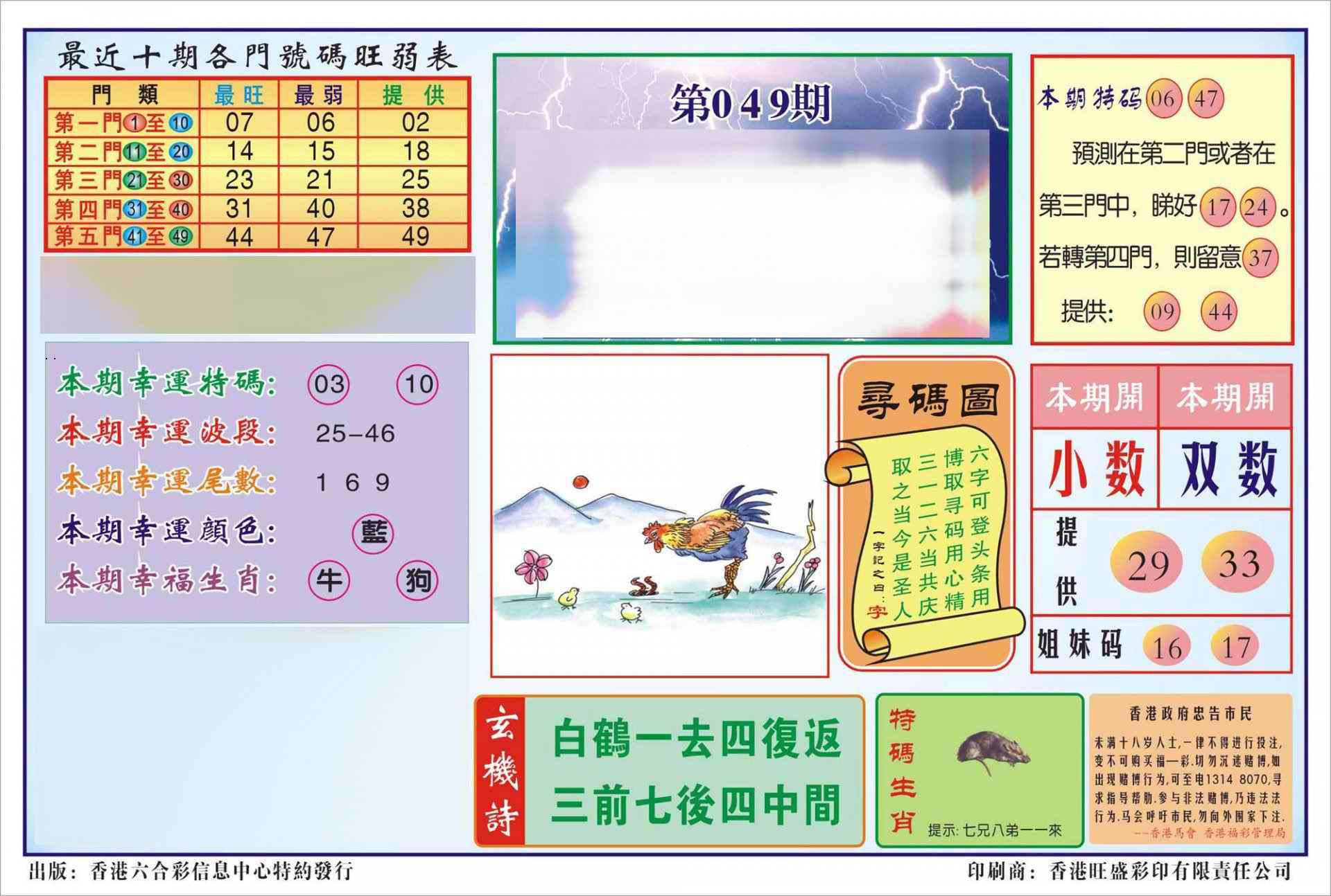 049期香港逢赌必羸(新图)