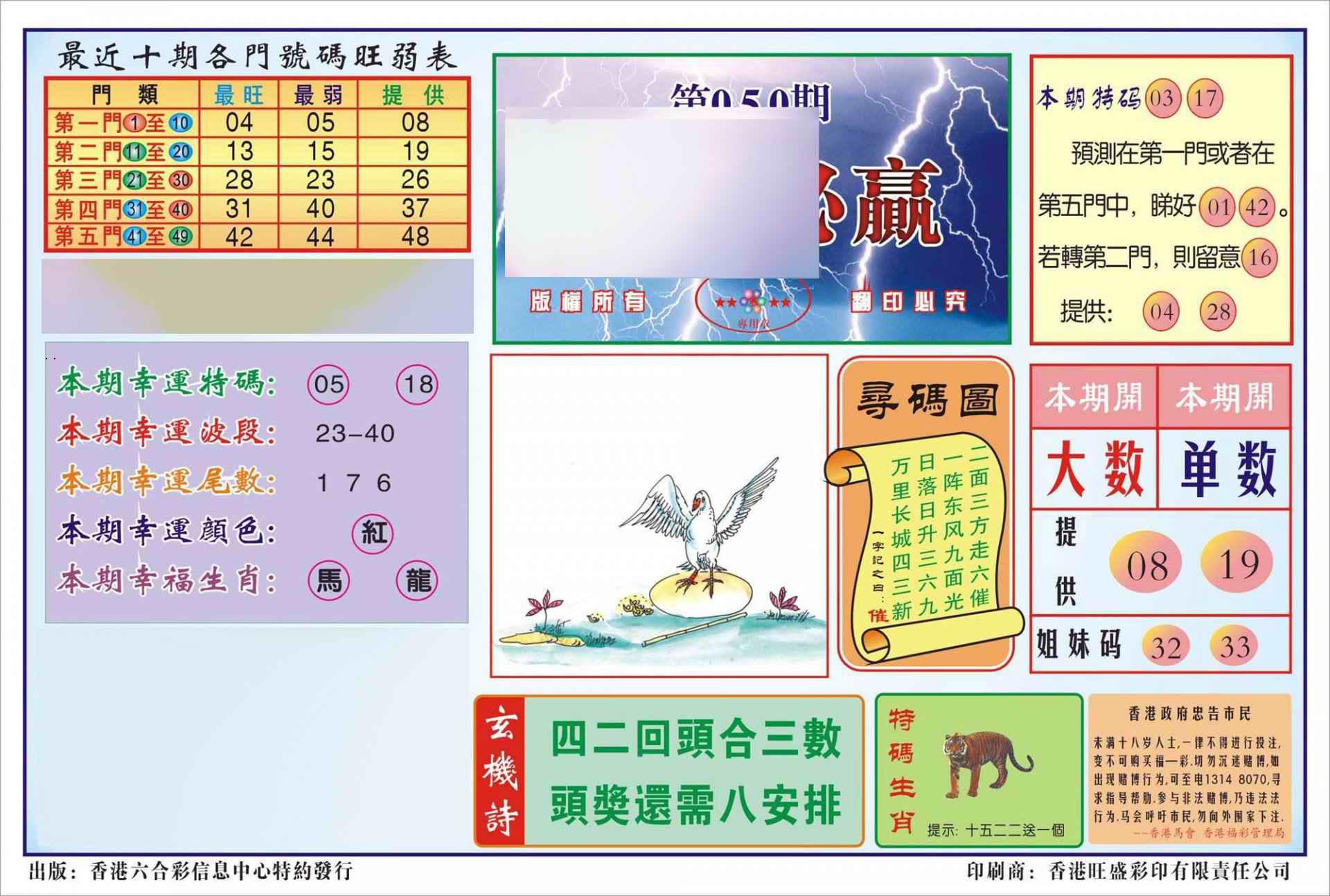 050期香港逢赌必羸(新图)