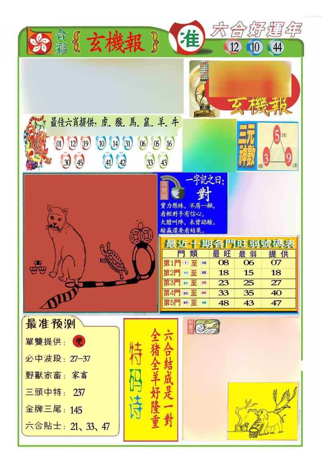 050期马经玄机报(新图推荐)