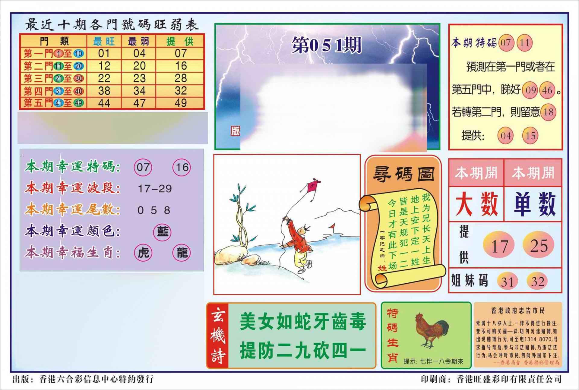 051期香港逢赌必羸(新图)