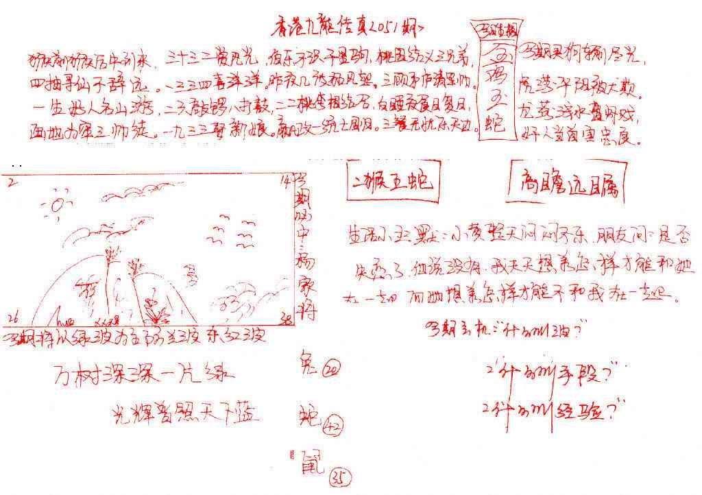 051期九龙传真(手写)