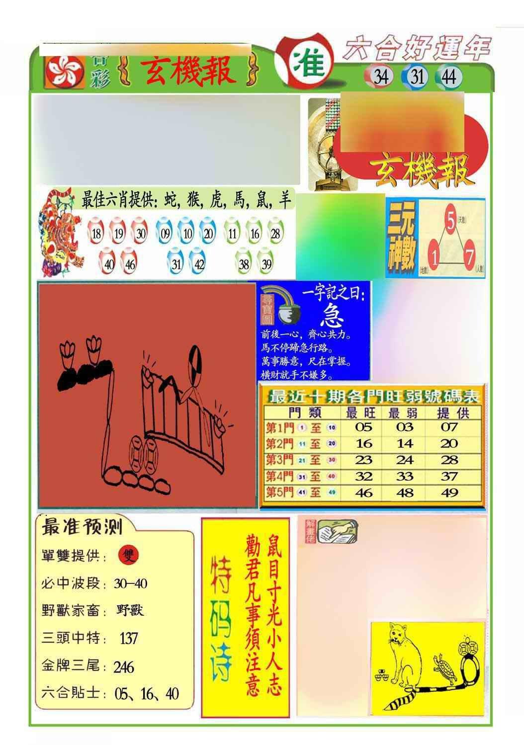 051期马经玄机报(新图推荐)