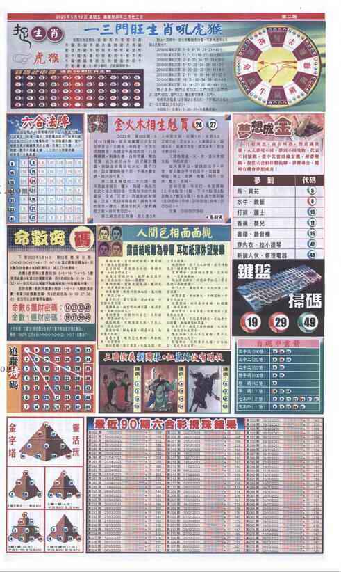 053期新报跑狗-2(背面)