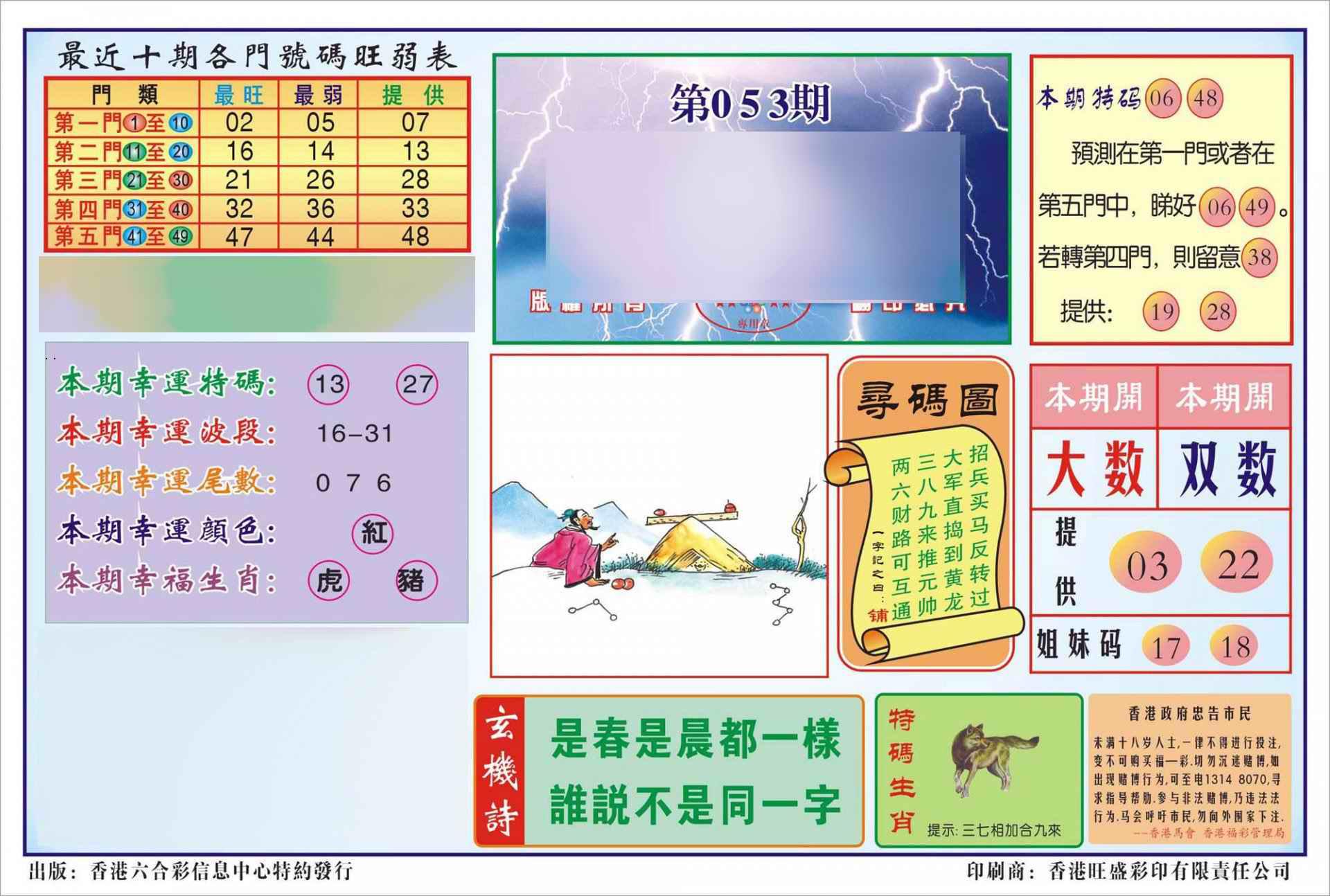 053期香港逢赌必羸(新图)