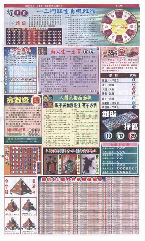 054期新报跑狗-2(背面)