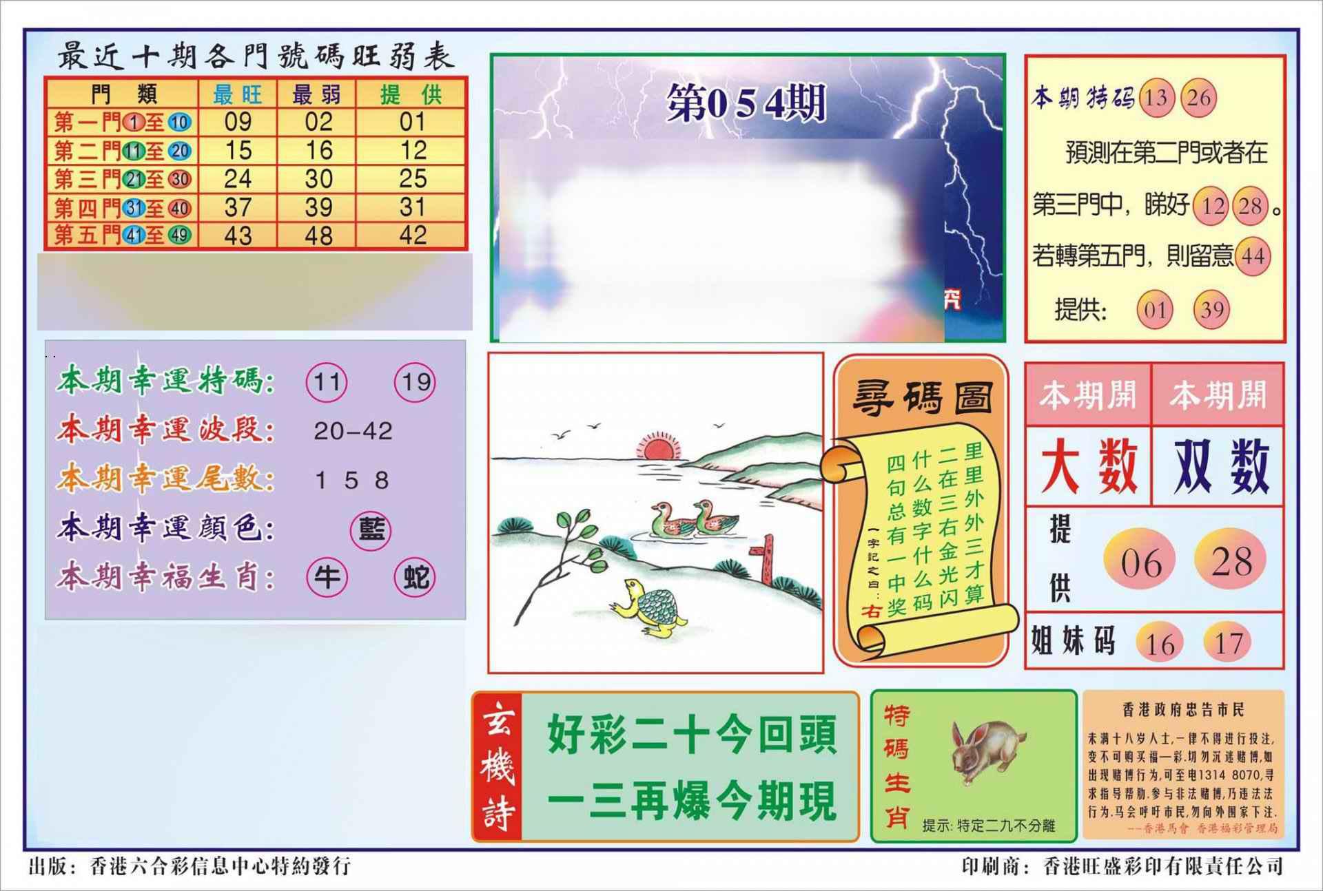 054期香港逢赌必羸(新图)
