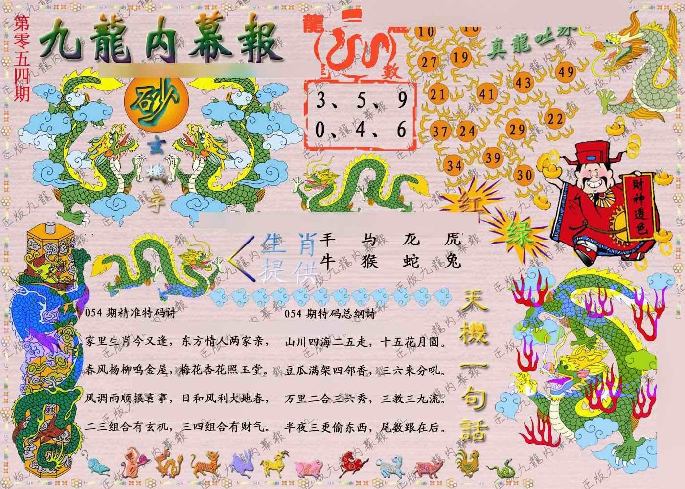 054期正版九龙内幕报