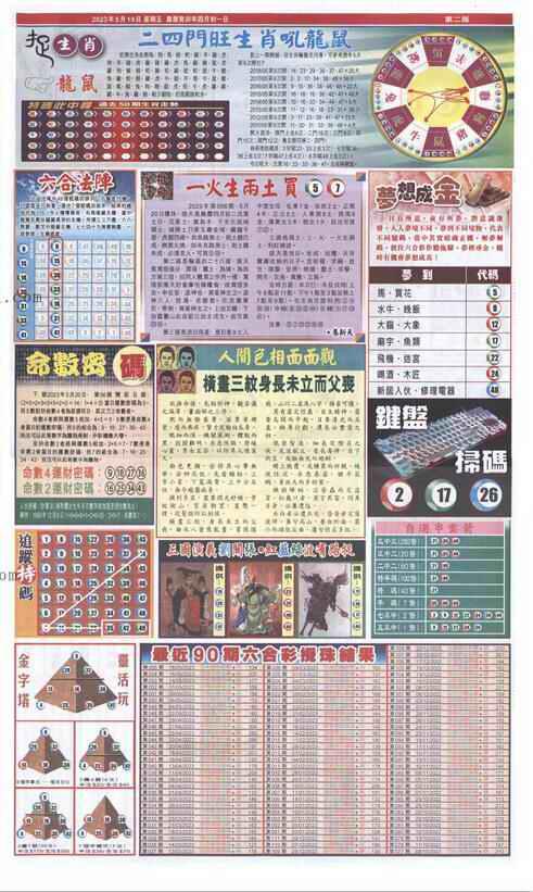 056期新报跑狗-2(背面)
