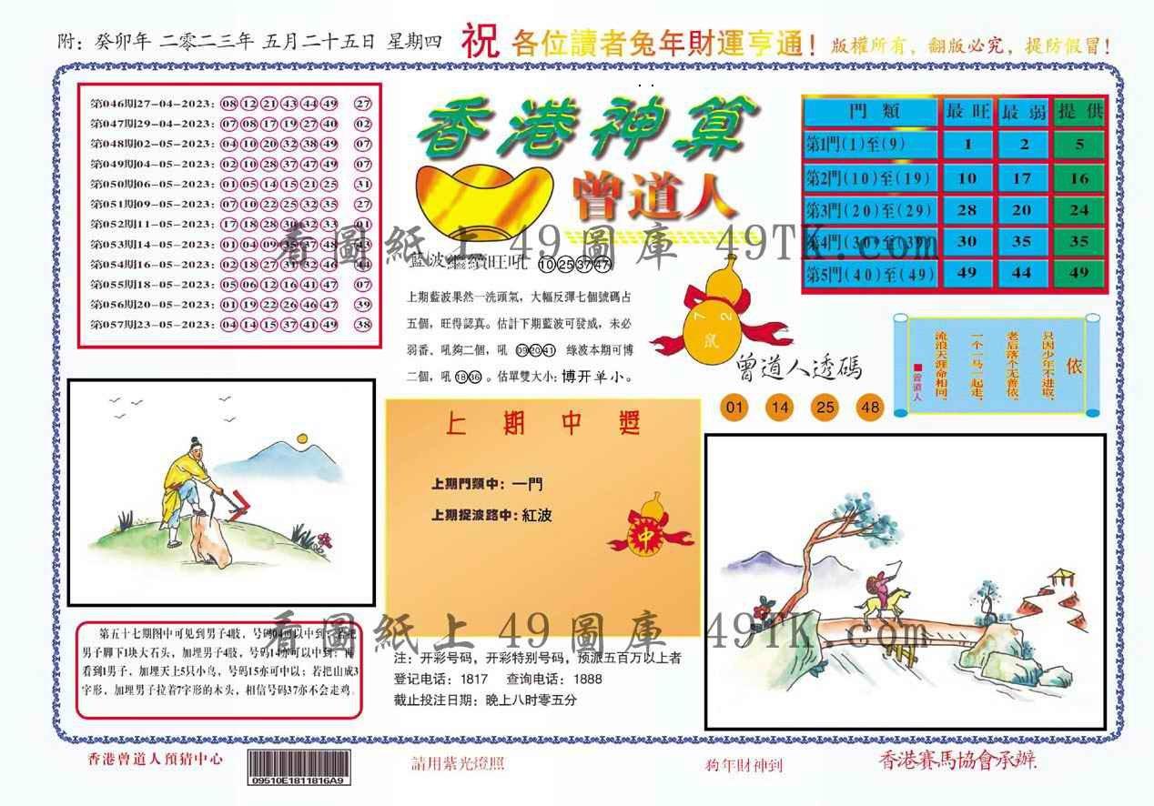 058期香港神算