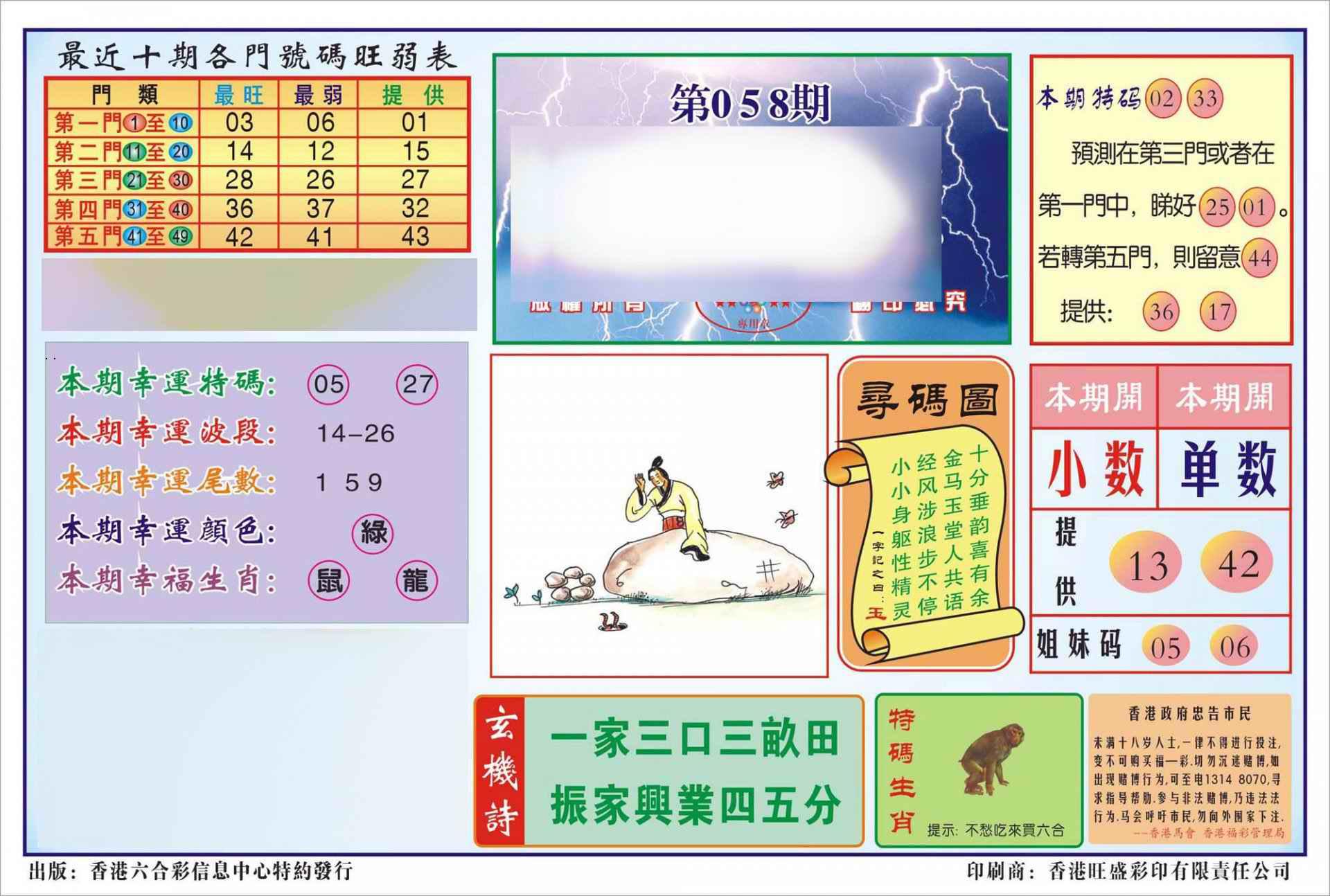 058期香港逢赌必羸(新图)