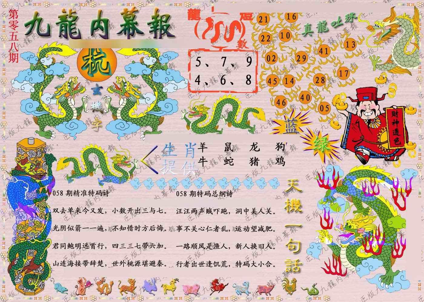058期正版九龙内幕报