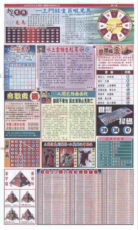 059期新报跑狗-2(背面)