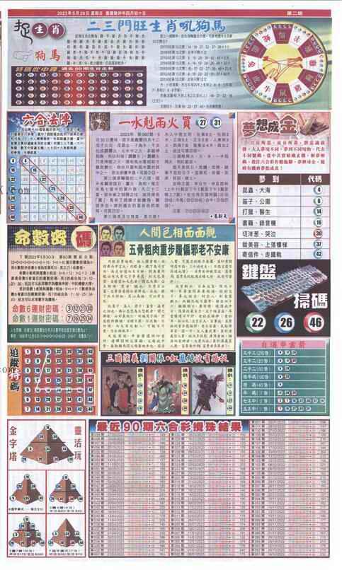 060期新报跑狗-2(背面)