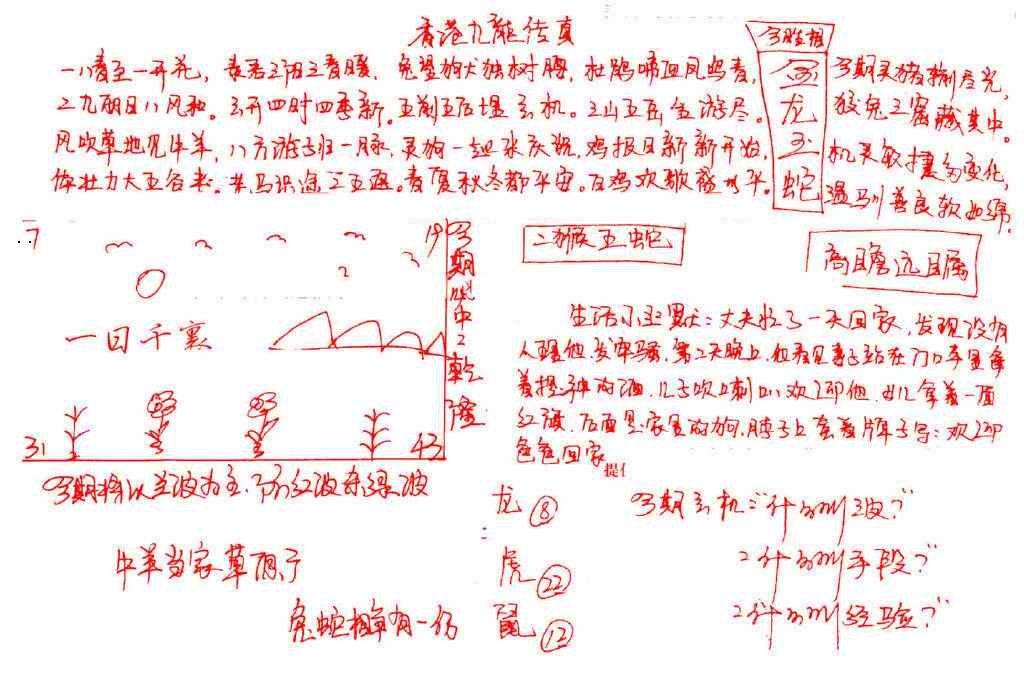 060期九龙传真(手写)