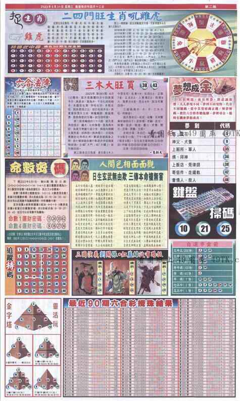 061期新报跑狗-1(正面)