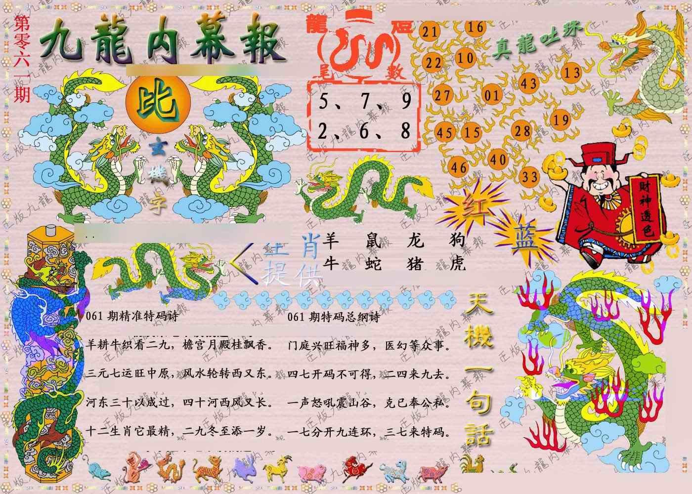 061期正版九龙内幕报
